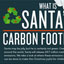 Santa's Carbon Footprint [Infographic]