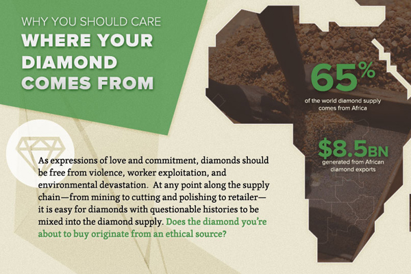 Green Behavior: Blood Diamonds [Infographic]