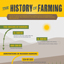History of Farming [Infographic]