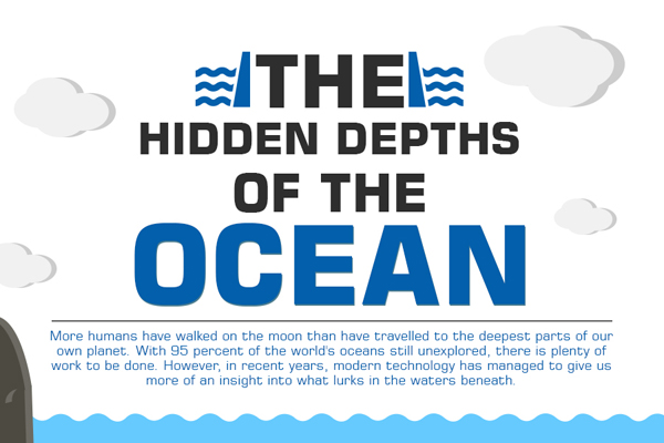 Green Behavior: Infographic: The Hidden Depths of the Ocean
