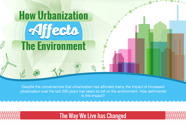 Green Behavior: Infographic: How Urbanization Affects the Environment