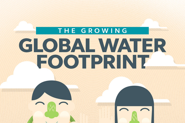 Green Behavior: Infographic: The Growing Global Water Footprint