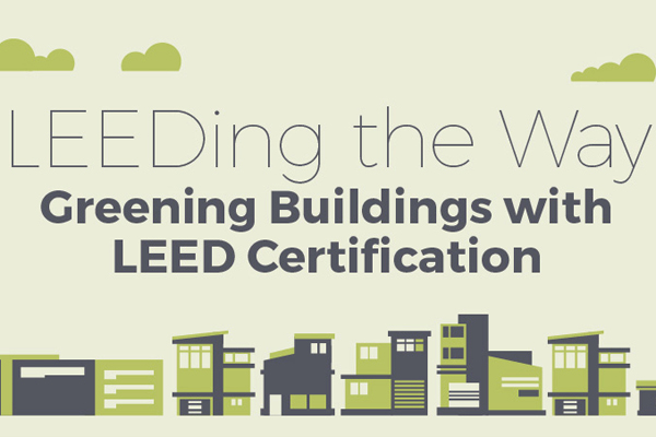 Green Behavior: Infographic: Greening Buildings with LEED Certification
